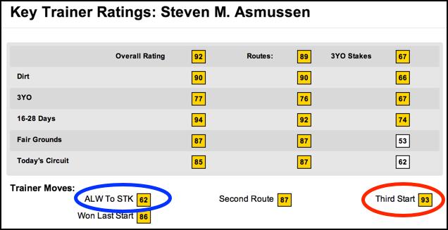 Trainer Ratings