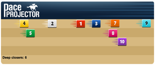 TimeformUS Pace Projector for the Awesome Again