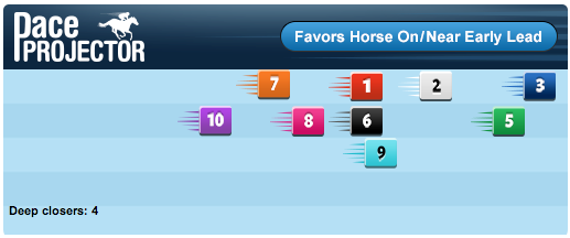 TimeformUS Pace Projector for the Bayakoa