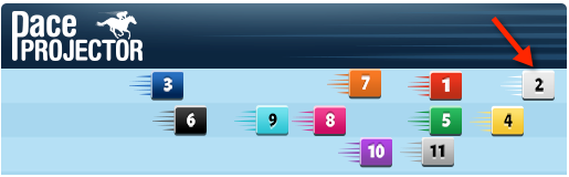 TimeformUS Pace Projector for the King Glorious