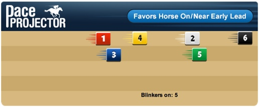 TimeformUS Pace Projector for the Bold Ruler