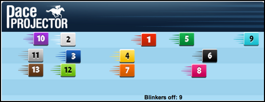 TimeformUS Pace Projector for the CashCall Futurity