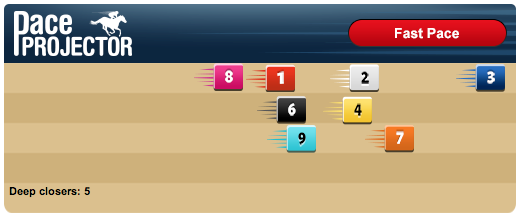 Pace Projector for the Champagne Stakes