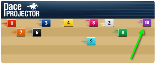 TimeformUS Pace Projector for the Delta Downs Jackpot