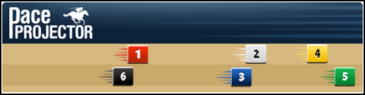 TimeformUS Pace Projector for the Distaff