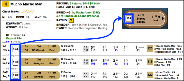 TimeformUS Race Ratings