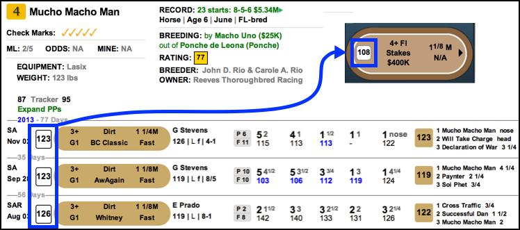 TimeformUS Race Ratings