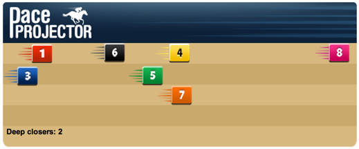 TimeformUS Pace Projector for the Jockey Club Gold Cup