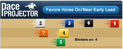 TimeformUS Pace Projector for the La Brea