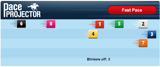 TimeformUS Pace Projector for the Hollywood Starlet