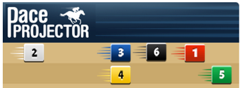TimeformUS Pace Projector for the Sugar Swirl Stakes